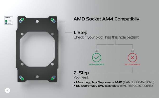Producenci chłodzeń CPU są już gotowi na premierę AMD Ryzen [2]