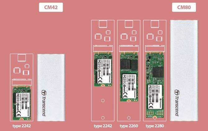 Transcend CM42 i CM80 - aluminiowe obudowy dla dysków M.2 [1]