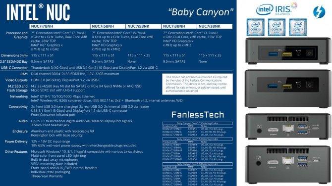 Intel prezentuje zestawy NUC Baby Canyon z Kaby Lake-U [3]