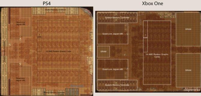 Kolejne szczegóły na temat specyfikacji konsoli Xbox Scorpio [2]