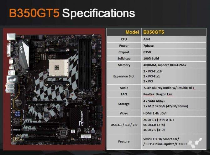 Biostar pokazuje Płyty główne AM4 z chipsetami X370 i B350 [6]