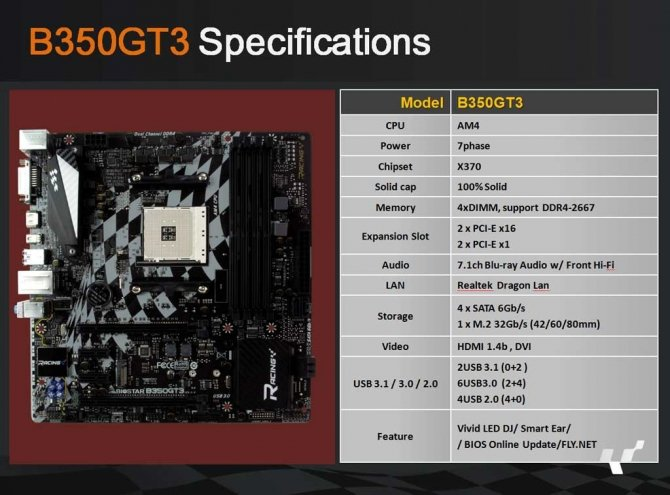 Biostar pokazuje Płyty główne AM4 z chipsetami X370 i B350 [7]