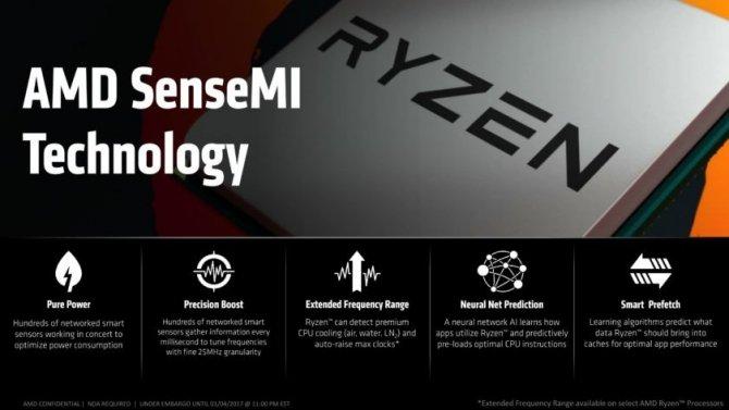 AMD Ryzen - litera X w symbolach oznacza funkcję XFR [1]