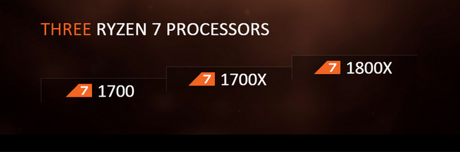 Procesory AMD Ryzen - Oficjalne ceny, data premiery i modele [4]