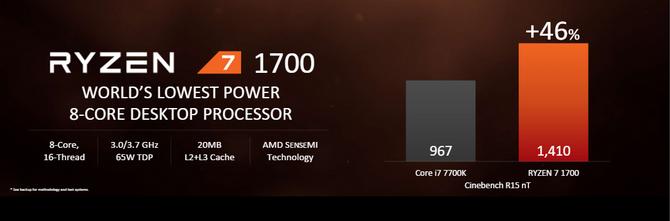 Procesory AMD Ryzen - Oficjalne ceny, data premiery i modele [6]