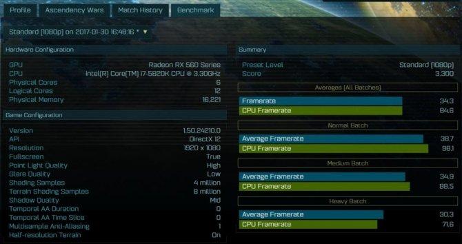 W teście Ashes of the Singularity znaleziono kartę RX 580 [2]