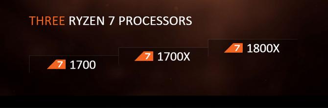 AMD Ryzen 7 1700 podkręcony do 4 GHz na wszystkich rdzeniach [1]