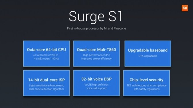 Xiaomi prezentuje smartfona Mi 5C z autorskim SoC Surge 1 [3]