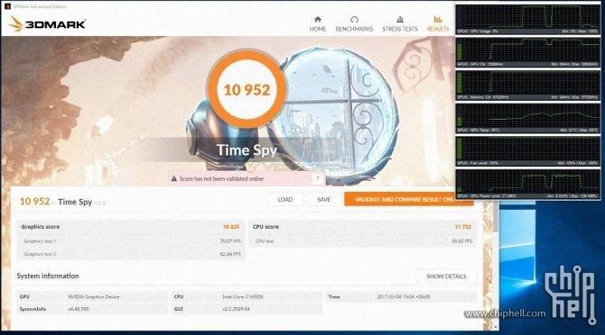 Pierwsze wyniki wydajności NVIDIA GeForce GTX 1080 Ti po OC [4]