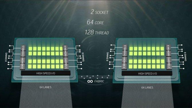 AMD prezentuje 32-rdzeniowy procesor Naples dla serwerów [1]