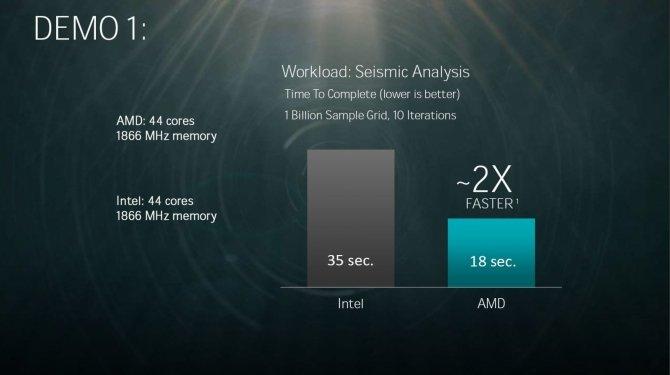 AMD prezentuje 32-rdzeniowy procesor Naples dla serwerów [3]