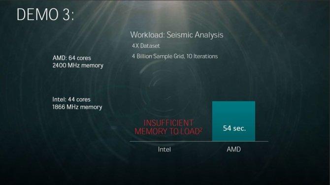 AMD prezentuje 32-rdzeniowy procesor Naples dla serwerów [5]