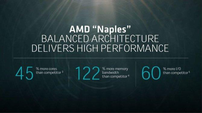 AMD prezentuje 32-rdzeniowy procesor Naples dla serwerów [6]