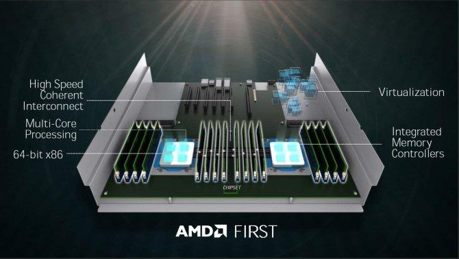 AMD prezentuje 32-rdzeniowy procesor Naples dla serwerów [7]