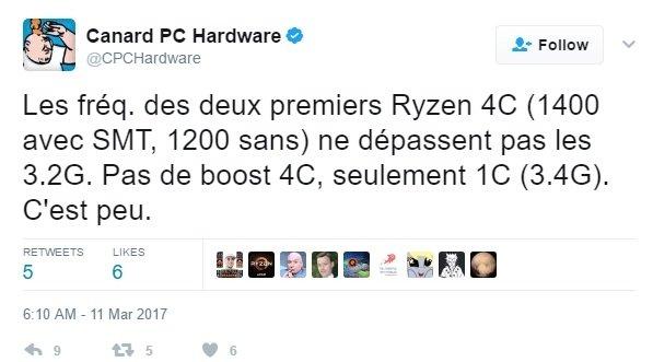 4-rdzeniowe procesory Ryzen z zegarem nie wyższym niż 3,2 [2]