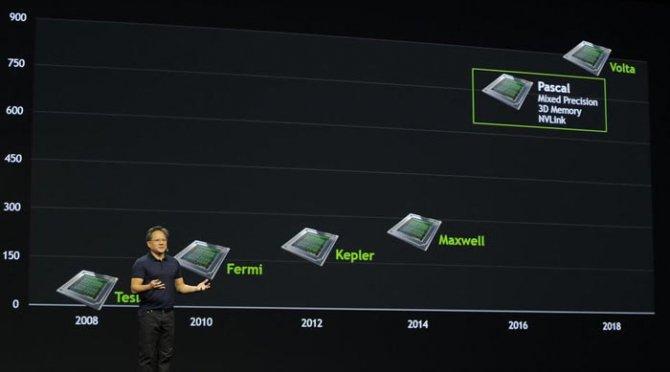NVIDIA Volta - chipy będą produkowane w procesie 12 nm? [1]