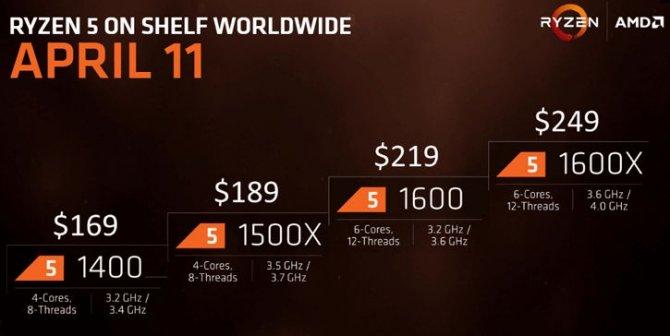 AMD Ryzen 5 - znamy datę premiery oraz ceny procesorów [3]