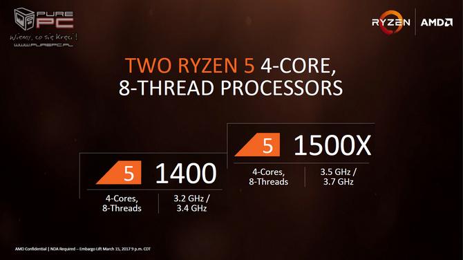 Ceny i data premiery AMD Ryzen 5 1400, 1500X, 1600, 1600X [2]