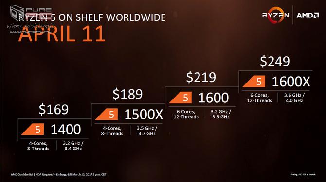 Ceny i data premiery AMD Ryzen 5 1400, 1500X, 1600, 1600X [3]