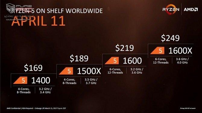 AMD prezentuje możliwości procesora Ryzen 5 1600X [1]