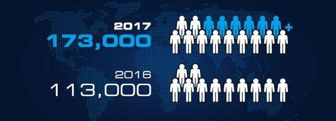 IEM 2017: Podsumowanie największej imprezy e-sportowej  [2]