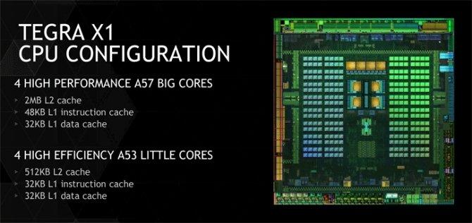 Nintendo Switch korzysta z układu SoC NVIDIA Tegra X1 [2]