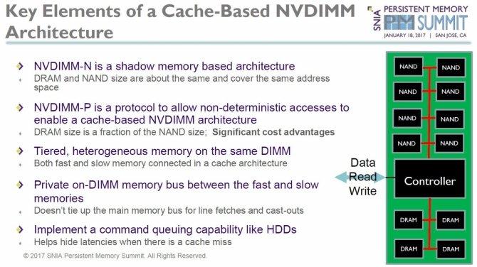 Pamięci RAM DDR 5 - oficjalna zapowiedź nowego standardu [2]