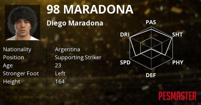 Diego Maradona pozywa twórców gry Pro Evolution Soccer [2]