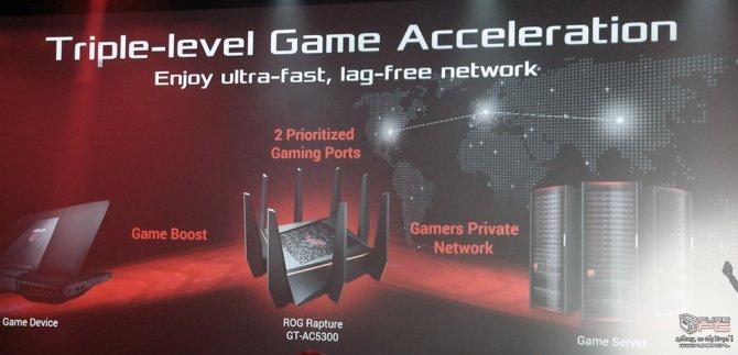ASUS ROG Rapture GT-AC5300 - router dedykowany graczom i VR [10]