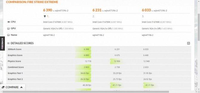 Znamy wstępną wydajność Radeona RX 580, RX 570 i RX 550 [2]
