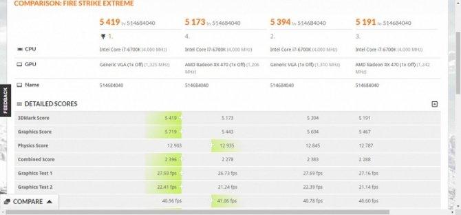 Znamy wstępną wydajność Radeona RX 580, RX 570 i RX 550 [3]