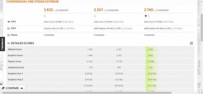 Znamy wstępną wydajność Radeona RX 580, RX 570 i RX 550 [4]