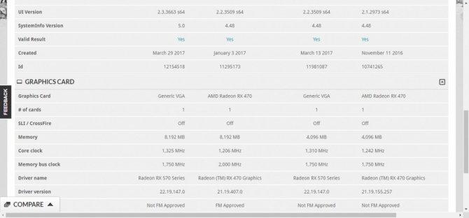 Znamy wstępną wydajność Radeona RX 580, RX 570 i RX 550 [6]