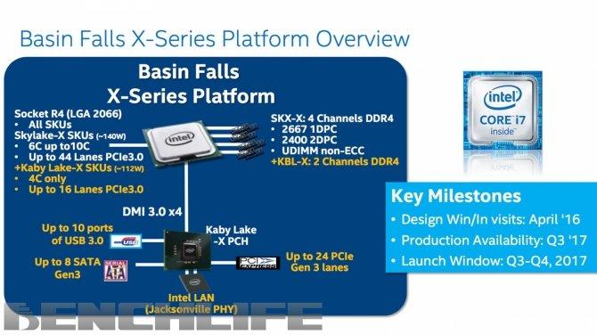 Intel przyspieszy premierę układów Skylake-X i Kaby Lake-X? [1]