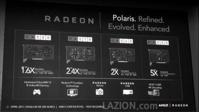 Znamy specyfikację oraz wydajność serii AMD Radeon RX 500 [6]