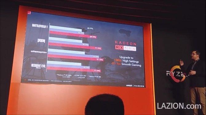 Znamy specyfikację oraz wydajność serii AMD Radeon RX 500 [nc2]