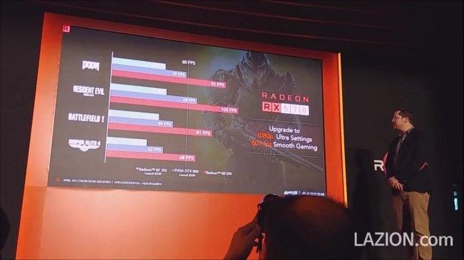 Znamy specyfikację oraz wydajność serii AMD Radeon RX 500 [nc5]