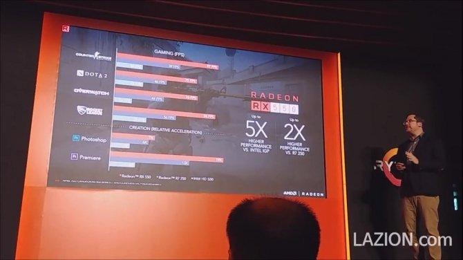 Znamy specyfikację oraz wydajność serii AMD Radeon RX 500 [nc6]