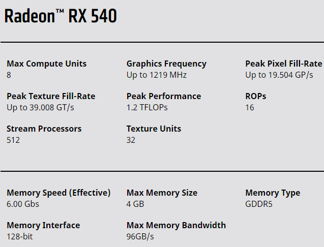 Potwierdzono kartę graficzną AMD Radeon RX 540 [2]