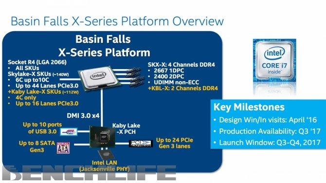 Platforma Intel X299 zostanie zaprezentowana 30 maja? [1]