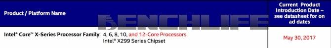 Platforma Intel X299 zostanie zaprezentowana 30 maja? [2]