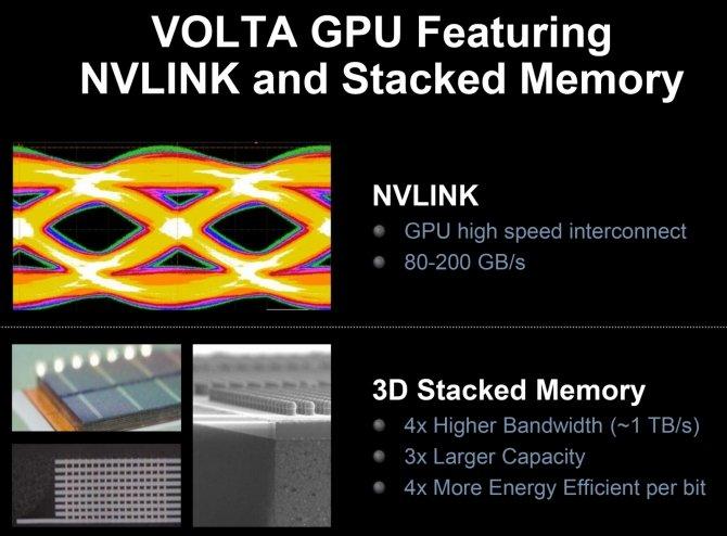 NVIDIA Volta dla Tesli otrzyma 32 GB HBM2 i nowe jednostki? [1]