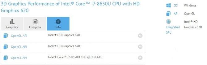Procesor Intel Core i7-8650U znaleziony w bazie GFXBench [1]