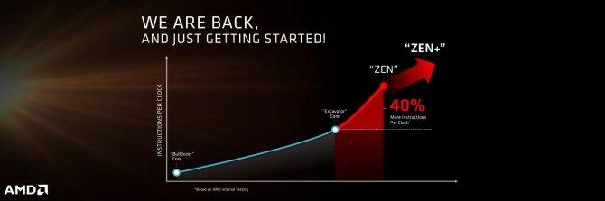 16 maja AMD ujawni informacje o nadchodzących GPU i CPU [2]