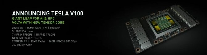NVIDIA Tesla V100 architektura Volta odkrywa pierwsze karty [2]