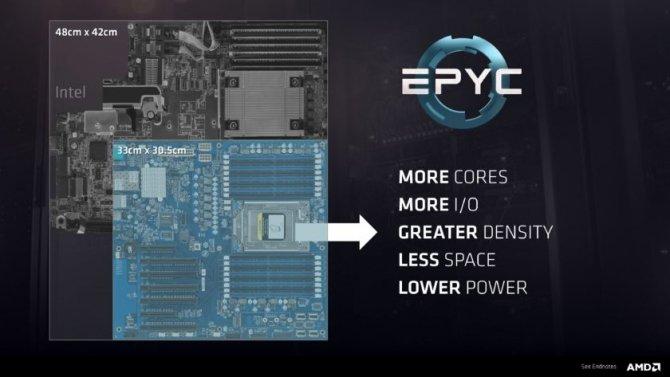 AMD EPYC - Nowe procesory do serwerów nawet z 32 rdzeniami [4]