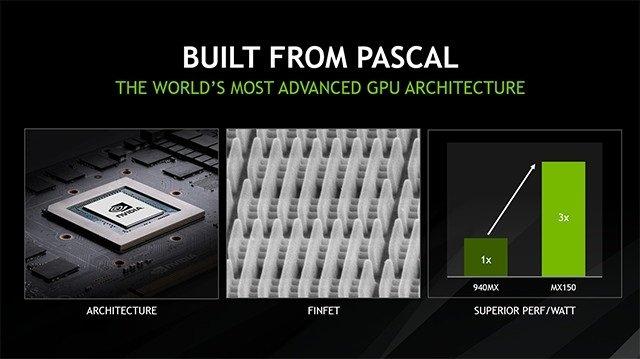 NVIDIA GeForce MX150 oficjalna specyfikacja karty graficznej [2]