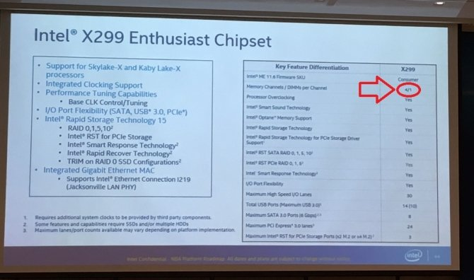 Intel Skylake X i Kaby Lake X LGA 2066  - wszystko co wiemy [2]