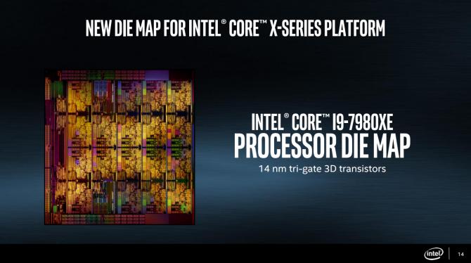 Premiera procesów Intel Core X na targach Computex [5]