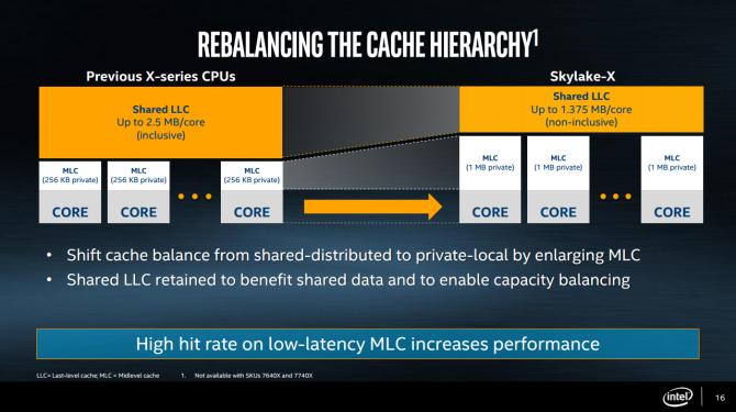 Premiera procesów Intel Core X na targach Computex [7]